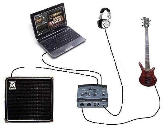 Схема бас гитары.